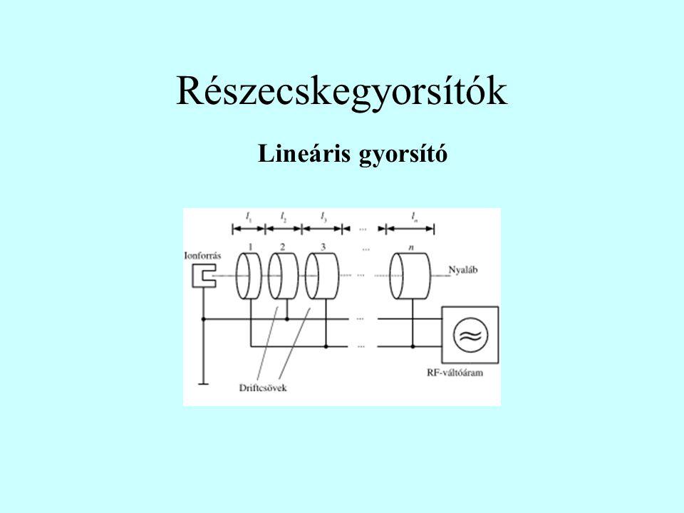 Részecskegyorsítók Lineáris gyorsító