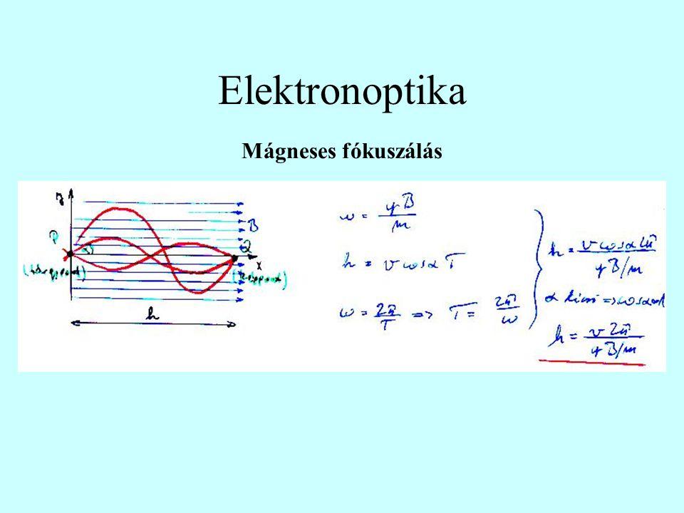 Elektronoptika Mágneses fókuszálás