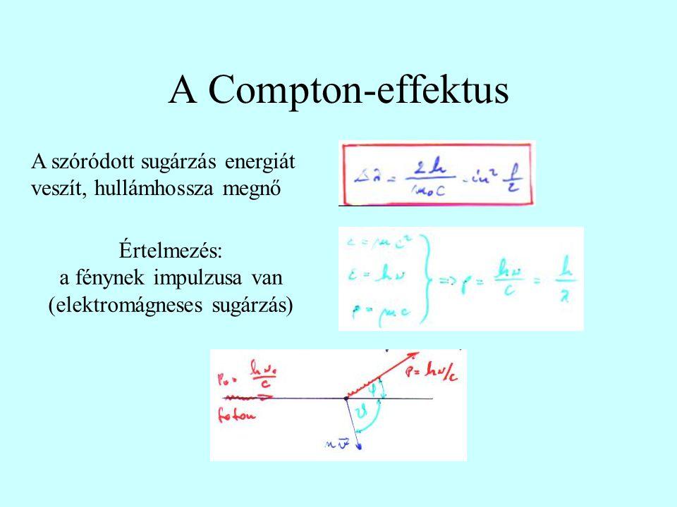 Értelmezés: a fénynek impulzusa van (elektromágneses sugárzás)
