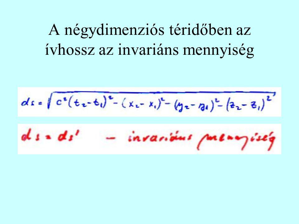 A négydimenziós téridőben az ívhossz az invariáns mennyiség