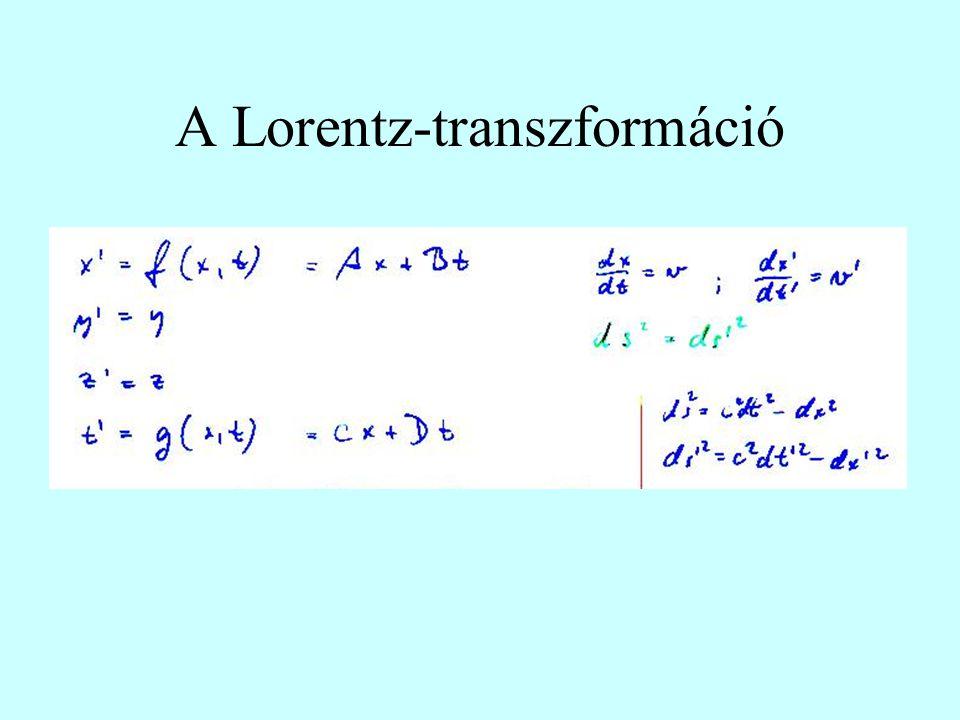 A Lorentz-transzformáció