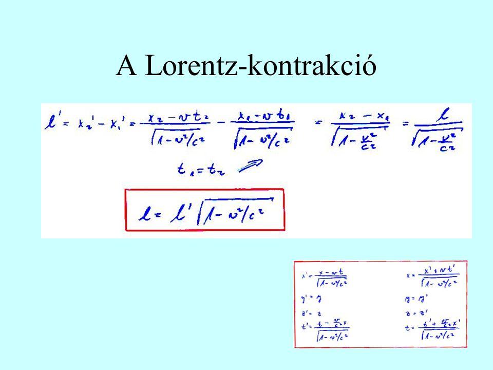 A Lorentz-kontrakció