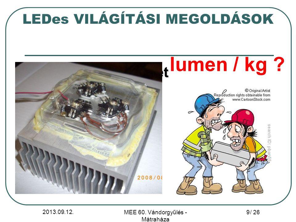 lumen / kg Méret LEDes VILÁGÍTÁSI MEGOLDÁSOK 2013.09.12.