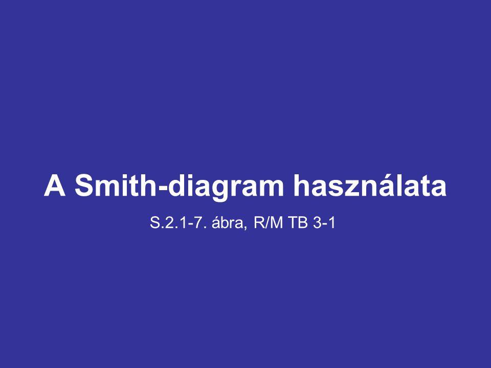 A Smith-diagram használata