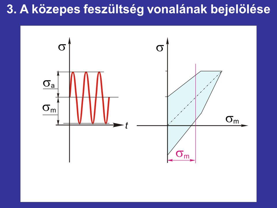 3. A közepes feszültség vonalának bejelölése
