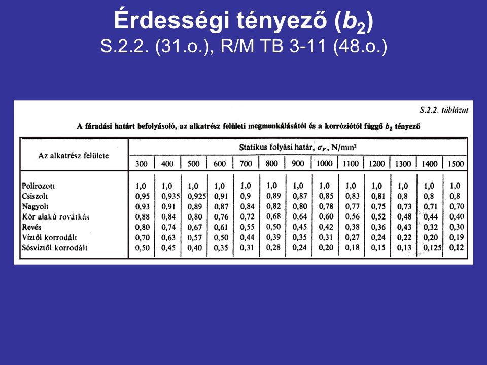 Érdességi tényező (b2) S.2.2. (31.o.), R/M TB 3-11 (48.o.)