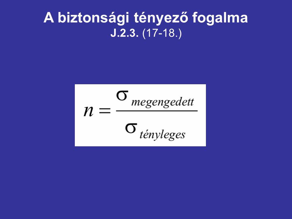 A biztonsági tényező fogalma J.2.3. (17-18.)