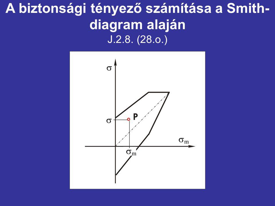 A biztonsági tényező számítása a Smith-diagram alaján J.2.8. (28.o.)