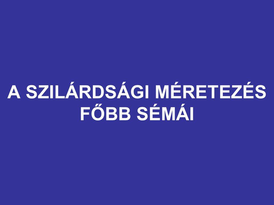A SZILÁRDSÁGI MÉRETEZÉS FŐBB SÉMÁI