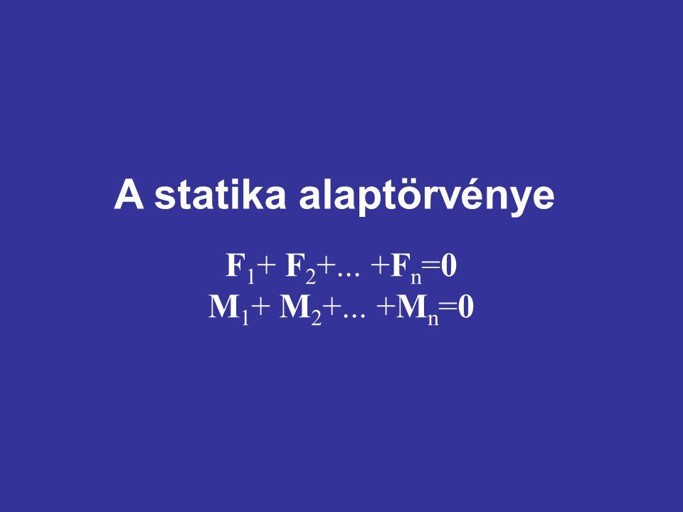 A statika alaptörvénye