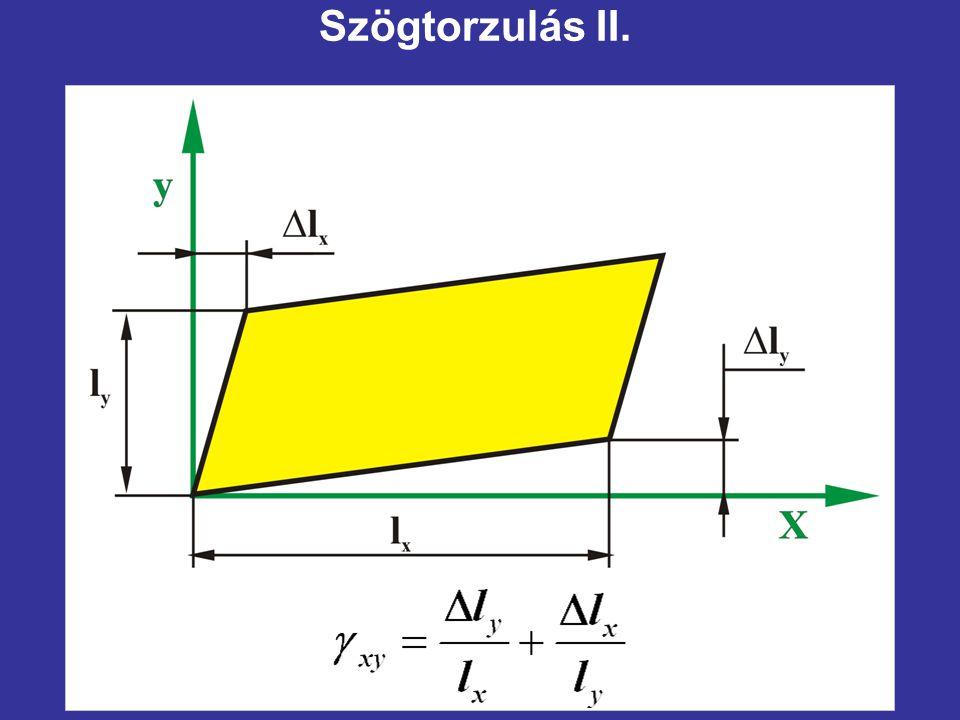 Szögtorzulás II.