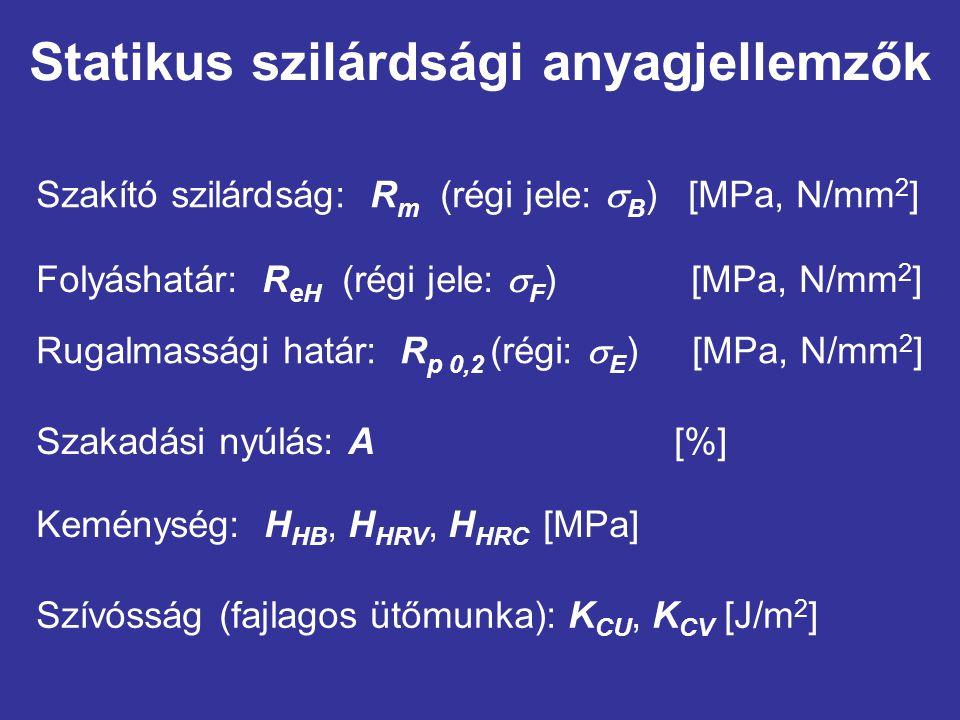 Statikus szilárdsági anyagjellemzők