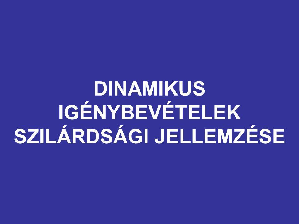 DINAMIKUS IGÉNYBEVÉTELEK SZILÁRDSÁGI JELLEMZÉSE