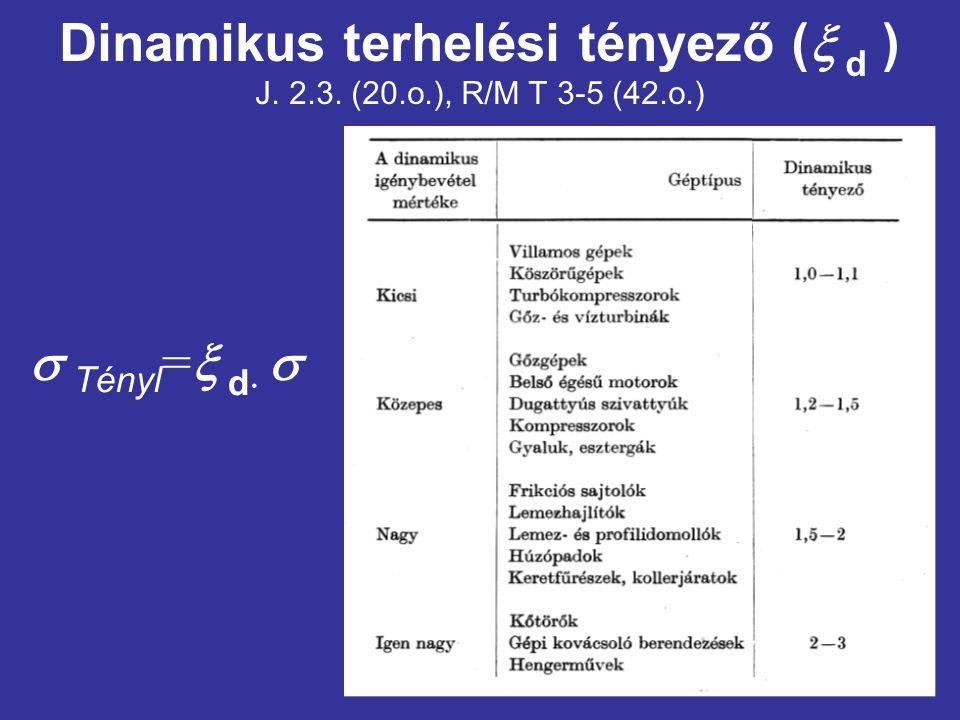 Dinamikus terhelési tényező ( d ) J. 2.3. (20.o.), R/M T 3-5 (42.o.)