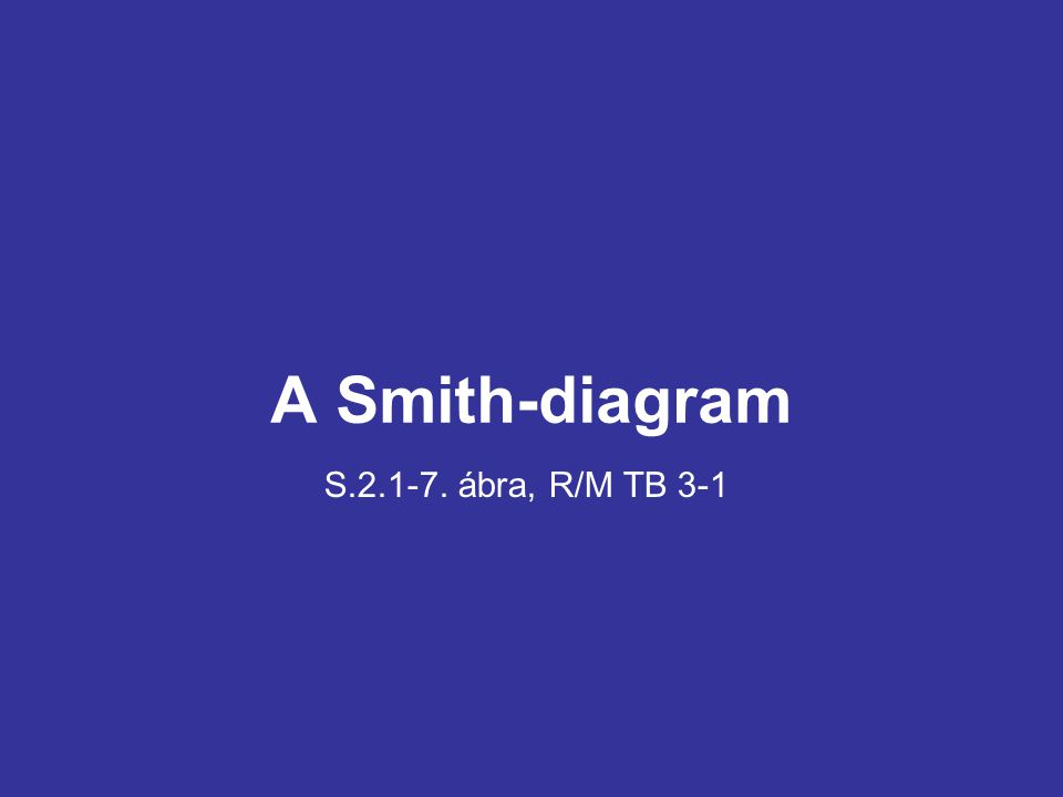 A Smith-diagram S.2.1-7. ábra, R/M TB 3-1