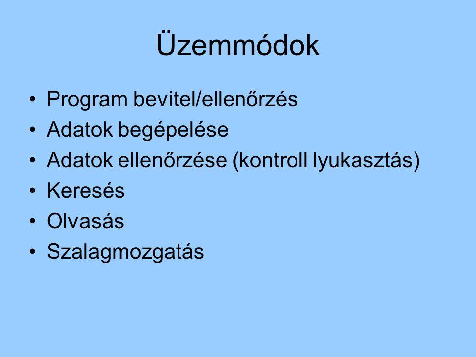 Üzemmódok Program bevitel/ellenőrzés Adatok begépelése