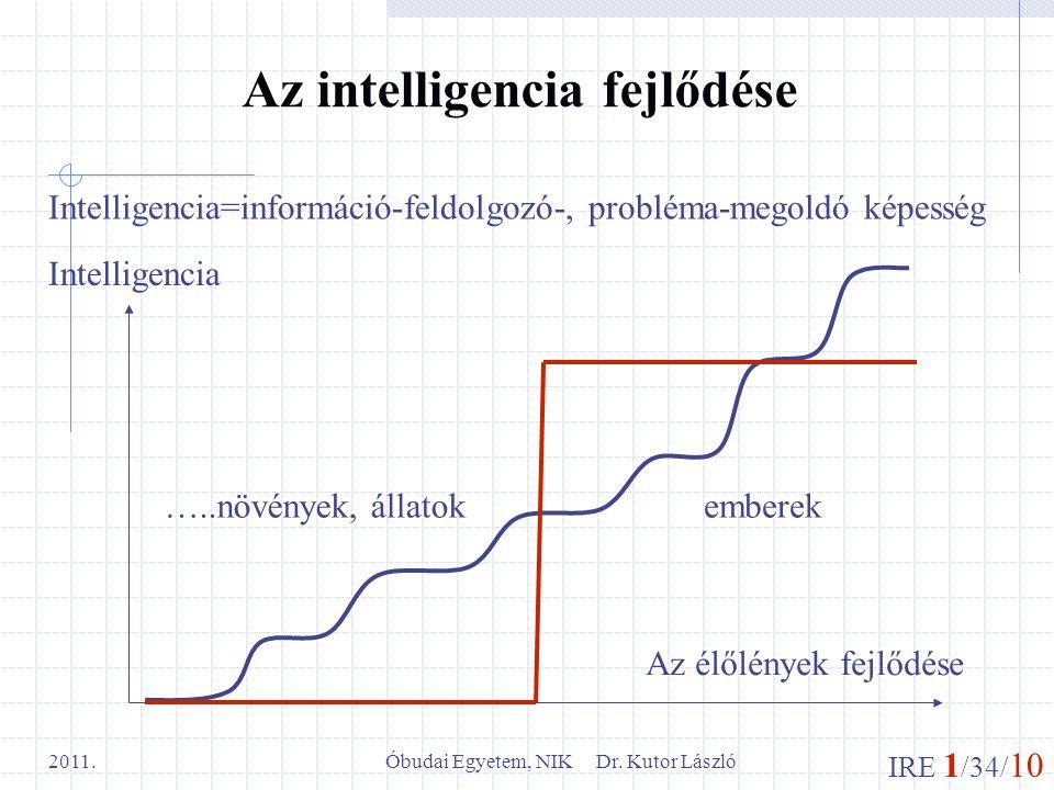 Az intelligencia fejlődése
