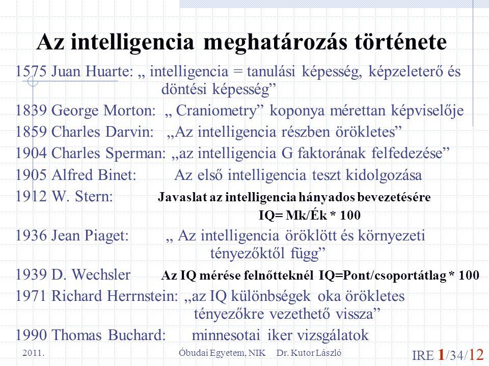 Az intelligencia meghatározás története