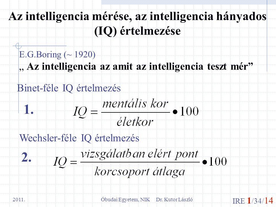 Az intelligencia mérése, az intelligencia hányados (IQ) értelmezése