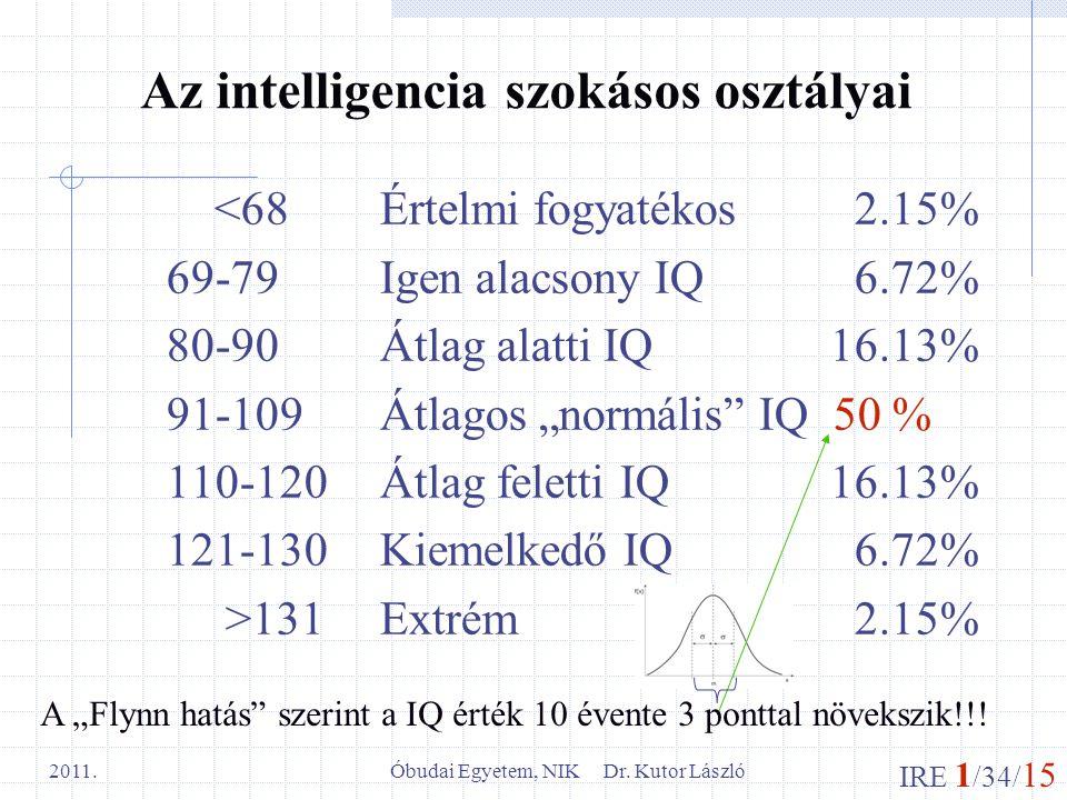 Az intelligencia szokásos osztályai