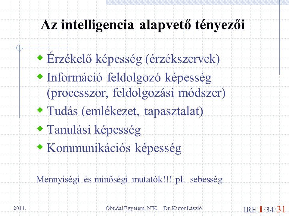 Az intelligencia alapvető tényezői