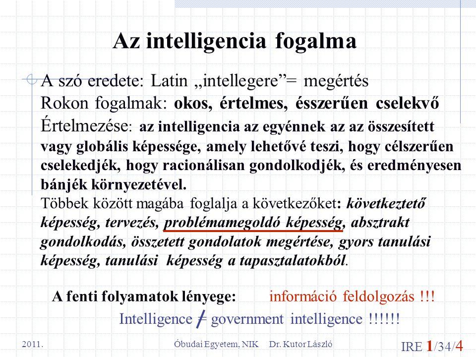 Az intelligencia fogalma