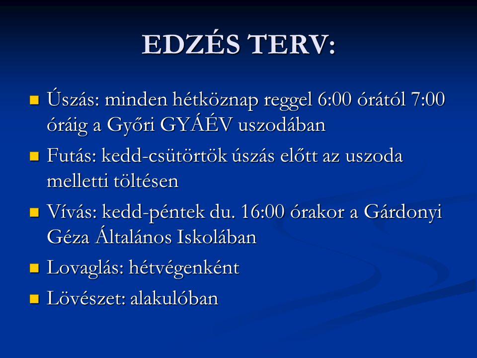 EDZÉS TERV: Úszás: minden hétköznap reggel 6:00 órától 7:00 óráig a Győri GYÁÉV uszodában.