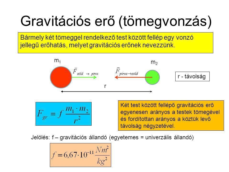 Gravitációs erő (tömegvonzás)