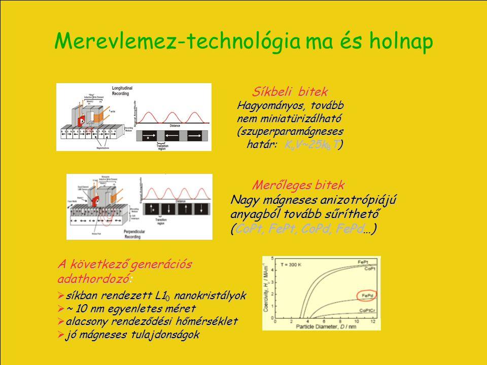 Merevlemez-technológia ma és holnap