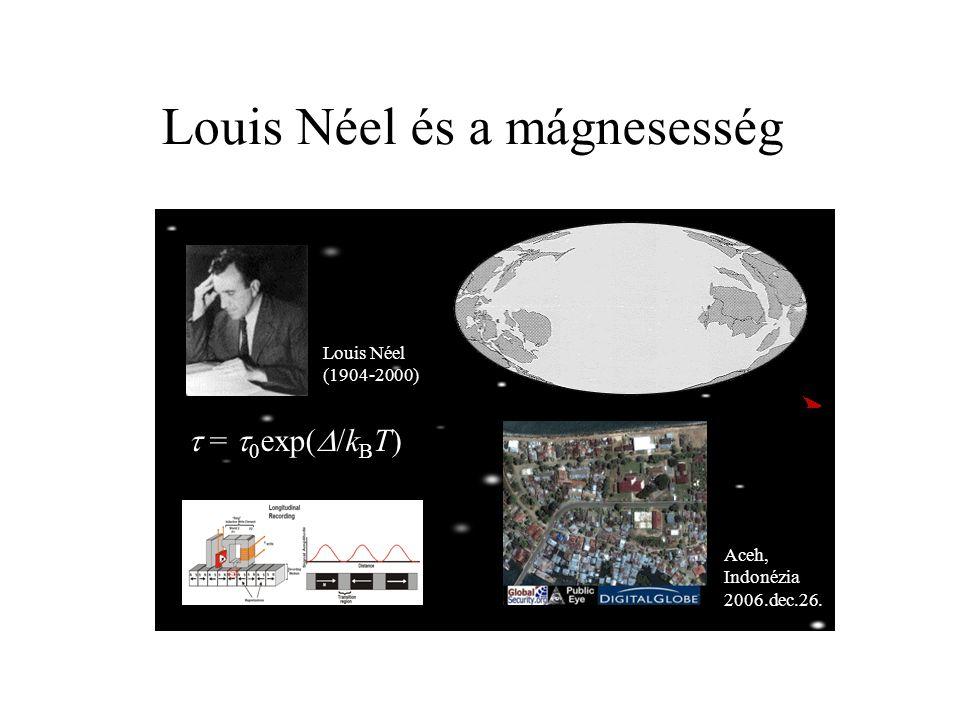 Louis Néel és a mágnesesség