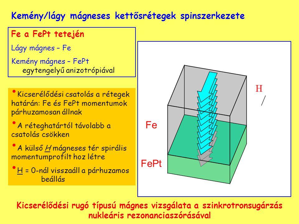 Fe FePt Kemény/lágy mágneses kettősrétegek spinszerkezete
