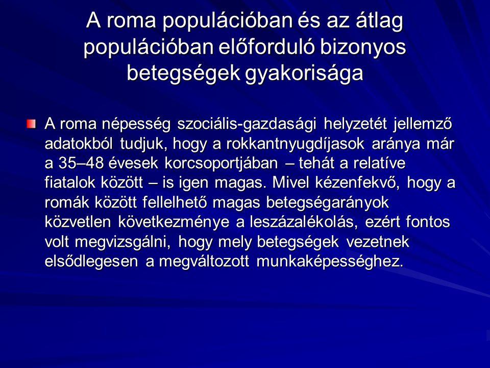 A roma populációban és az átlag populációban előforduló bizonyos betegségek gyakorisága