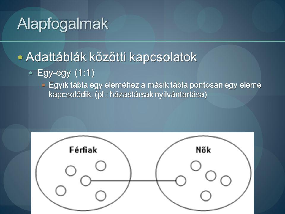 Alapfogalmak Adattáblák közötti kapcsolatok Egy-egy (1:1)
