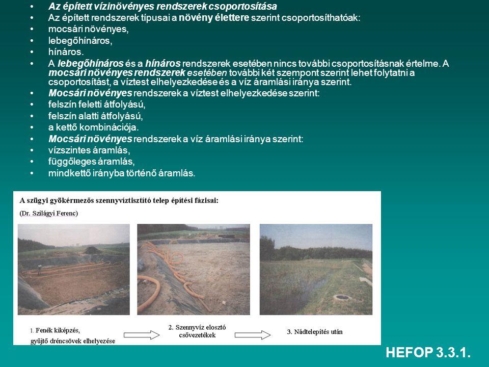 HEFOP 3.3.1. Az épített vízinövényes rendszerek csoportosítása