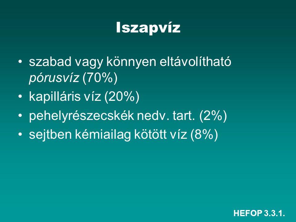 Iszapvíz szabad vagy könnyen eltávolítható pórusvíz (70%)