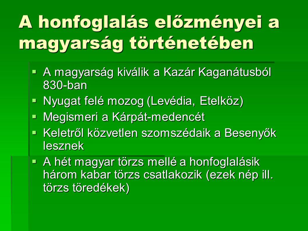A honfoglalás előzményei a magyarság történetében