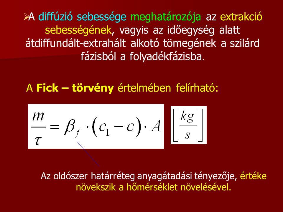 A Fick – törvény értelmében felírható: