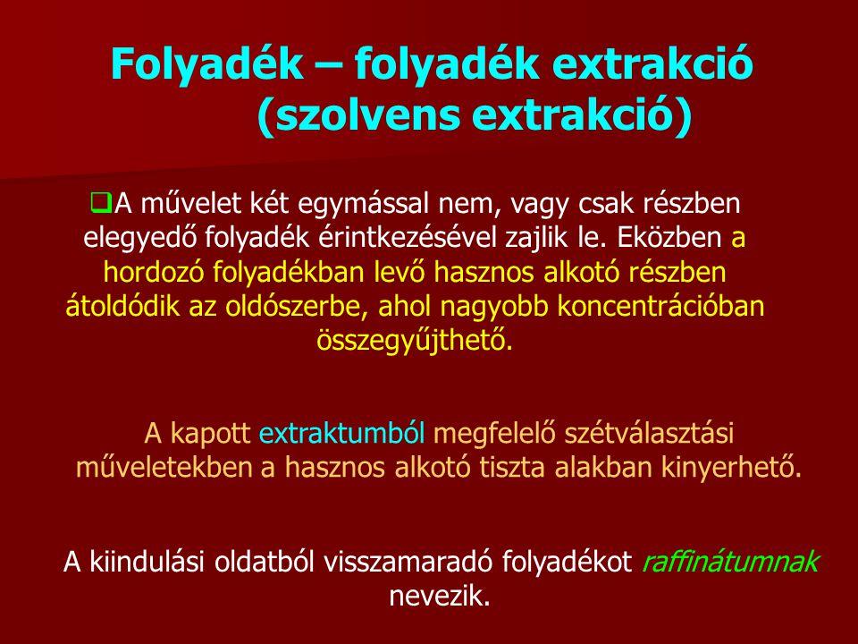 Folyadék – folyadék extrakció (szolvens extrakció)
