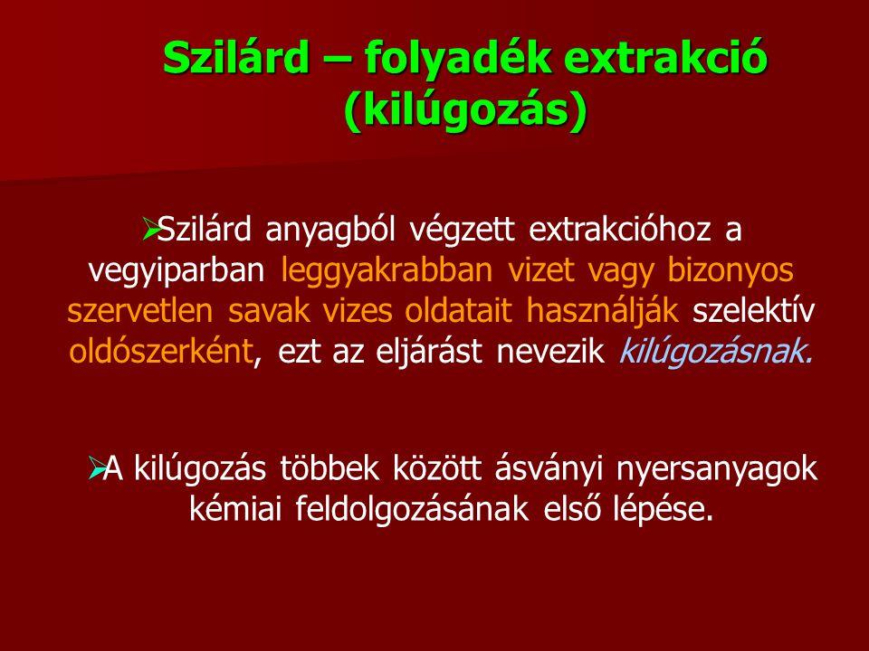 Szilárd – folyadék extrakció (kilúgozás)