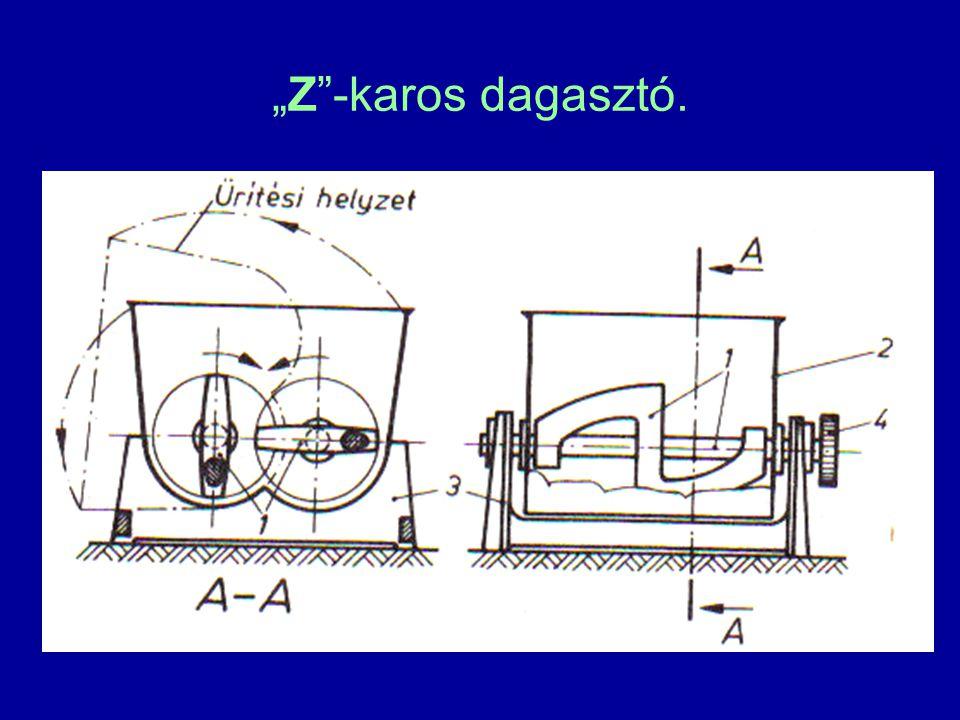 """""""Z -karos dagasztó."""