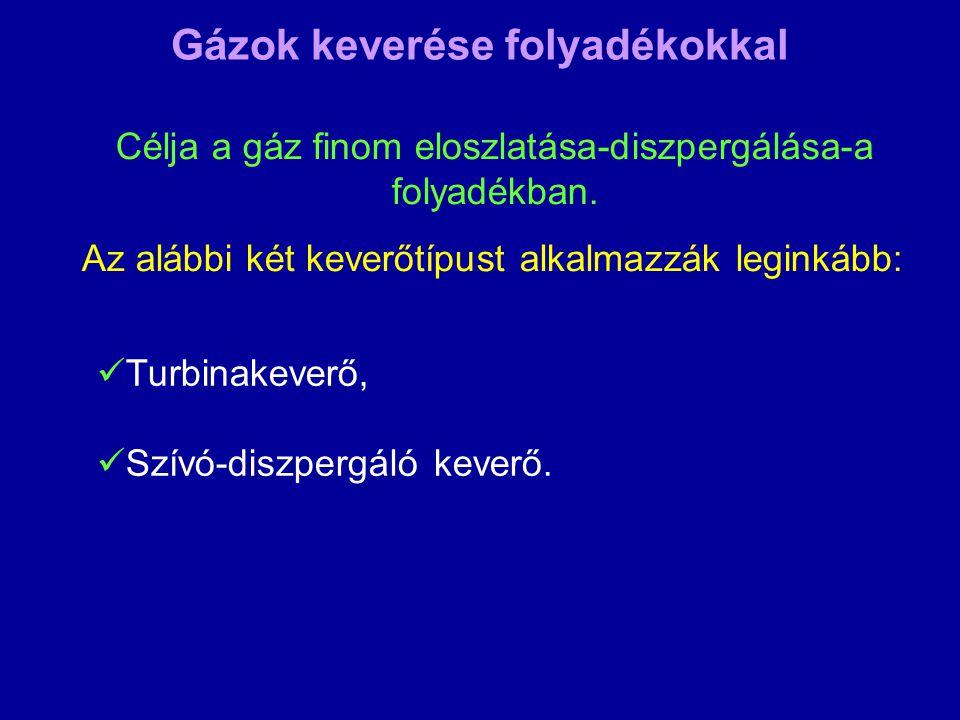 Gázok keverése folyadékokkal