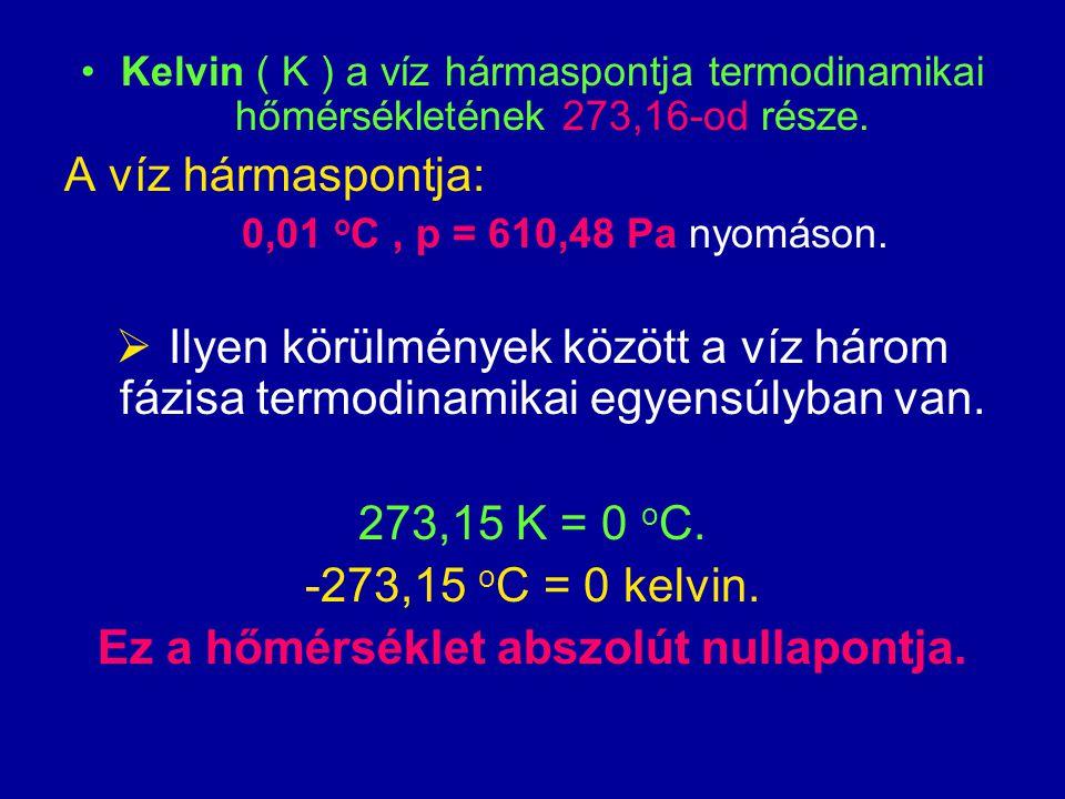 Ez a hőmérséklet abszolút nullapontja.