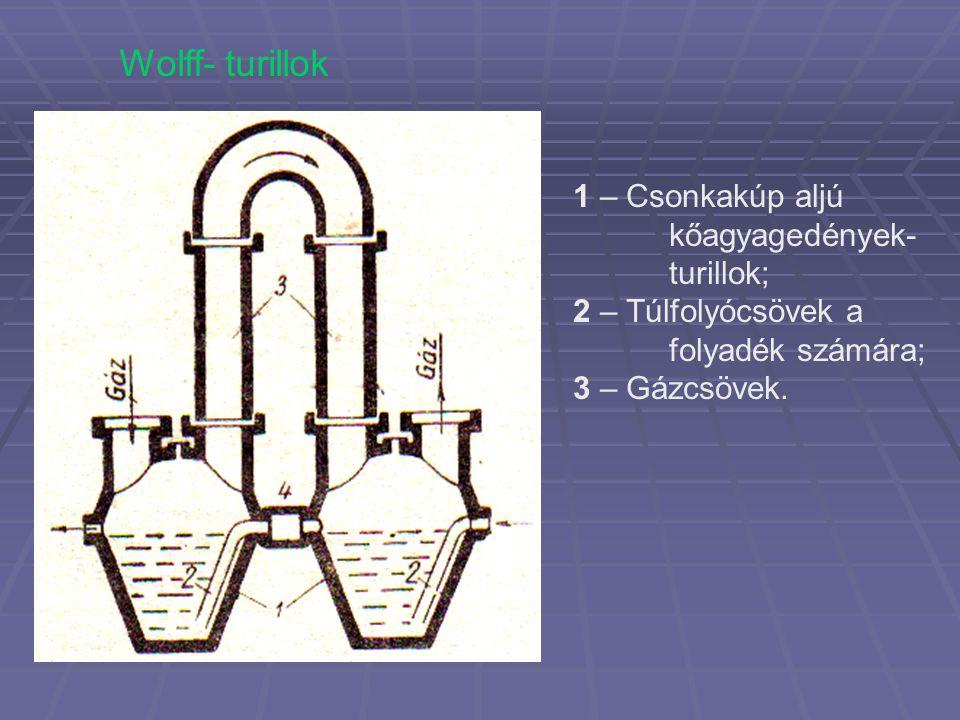Wolff- turillok 1 – Csonkakúp aljú kőagyagedények- turillok;
