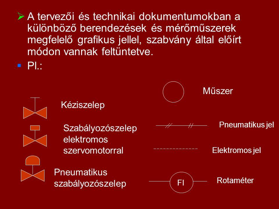 A tervezői és technikai dokumentumokban a különböző berendezések és mérőműszerek megfelelő grafikus jellel, szabvány által előírt módon vannak feltüntetve.