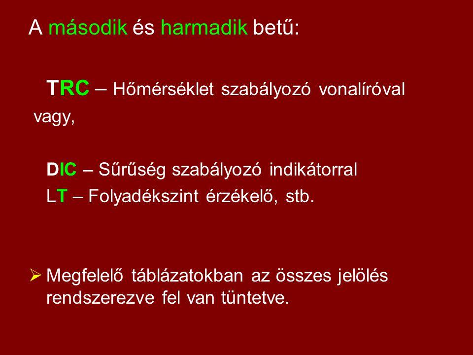 A második és harmadik betű: TRC – Hőmérséklet szabályozó vonalíróval
