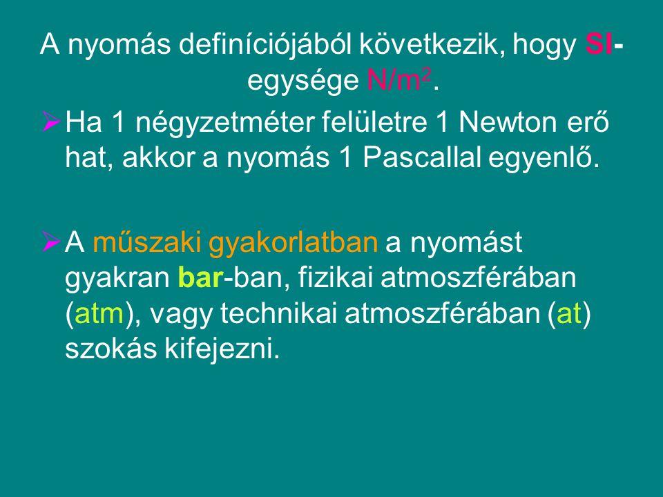 A nyomás definíciójából következik, hogy SI-egysége N/m2.