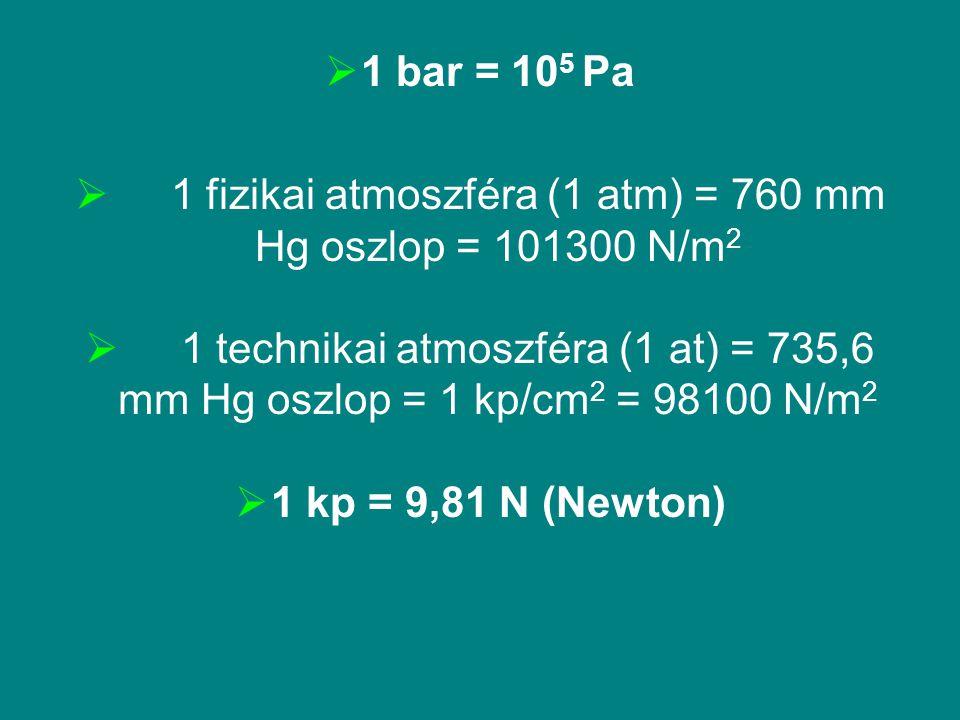 1 fizikai atmoszféra (1 atm) = 760 mm Hg oszlop = 101300 N/m2