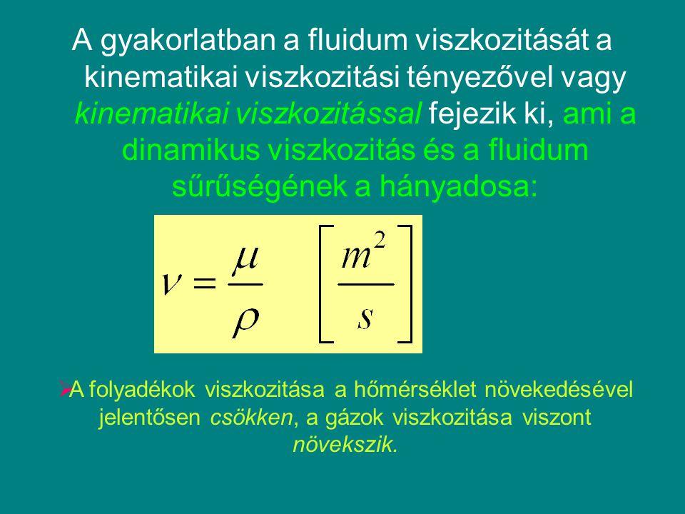 A gyakorlatban a fluidum viszkozitását a kinematikai viszkozitási tényezővel vagy kinematikai viszkozitással fejezik ki, ami a dinamikus viszkozitás és a fluidum sűrűségének a hányadosa: