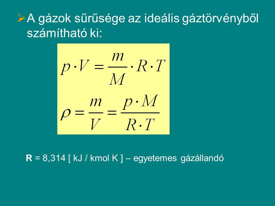 A gázok sűrűsége az ideális gáztörvényből számítható ki: