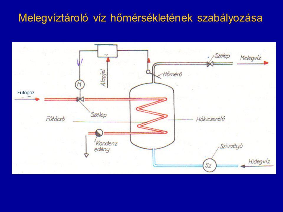 Melegvíztároló víz hőmérsékletének szabályozása